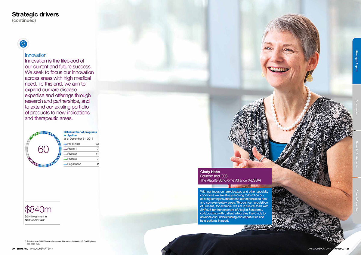 Annual report photography for Shire Pharmaceuticals